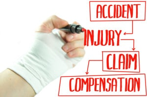 workers compensation - personal injury attorney